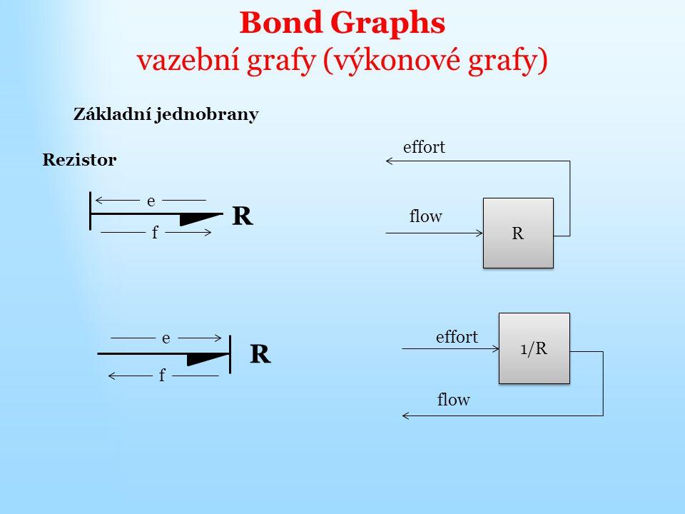 Bond Graphs vazební grafy (výkonové grafy) Základní jednobrany R e f Rezistor R e f R R flow effort 1/R flow effort