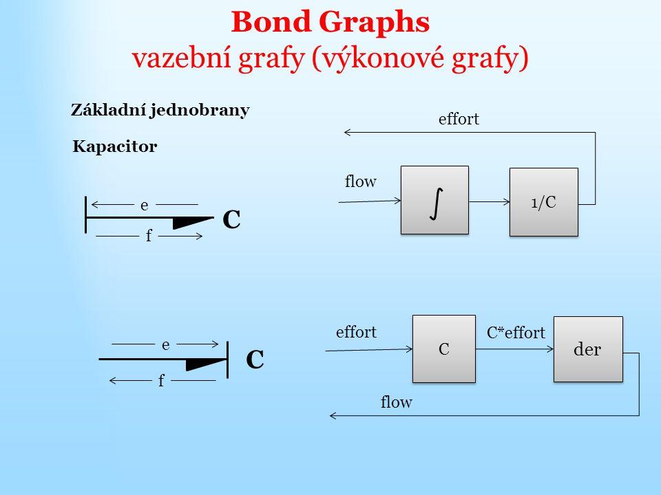 Bond Graphs vazební grafy (výkonové grafy) Základní jednobrany C e f Kapacitor C e f 1/C flow effort der flow effort C C C*effort