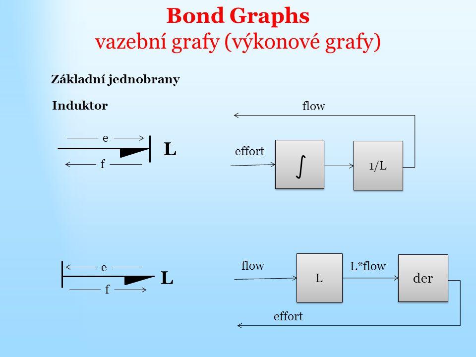 Bond Graphs vazební grafy (výkonové grafy) Základní jednobrany L e f Induktor L e f 1/L effort flow der effort flow L L L*flow