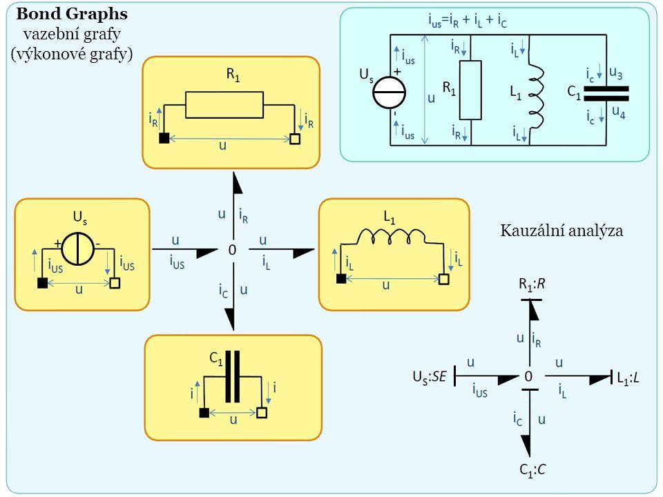 Bond Graphs vazební grafy (výkonové grafy) Bond Graphs vazební grafy (výkonové grafy) Kauzální analýza