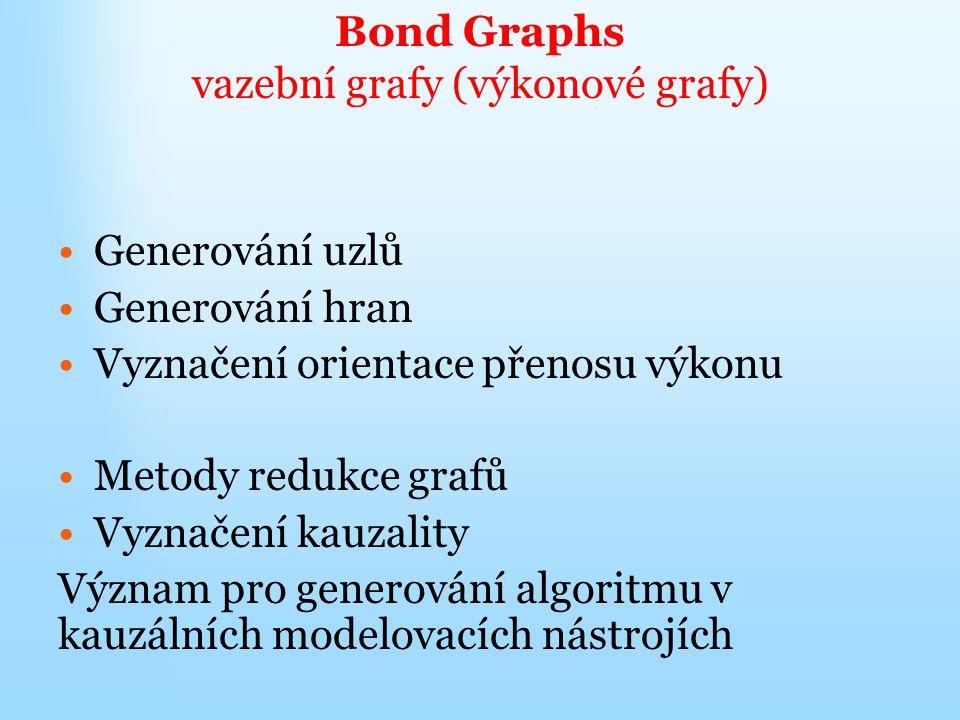 Generování uzlů Generování hran Vyznačení orientace přenosu výkonu Metody redukce grafů Vyznačení kauzality Význam pro generování algoritmu v kauzální