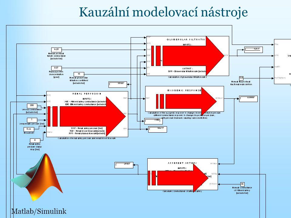 Matlab/Simulink Kauzální modelovací nástroje