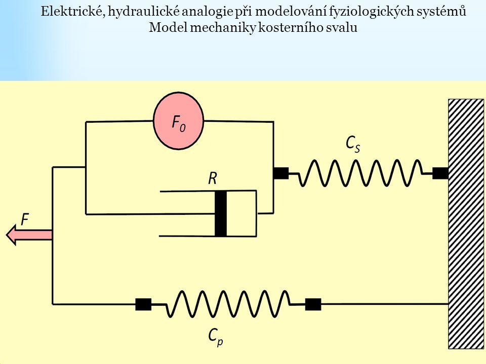 Elektrické, hydraulické analogie při modelování fyziologických systémů Model mechaniky kosterního svalu