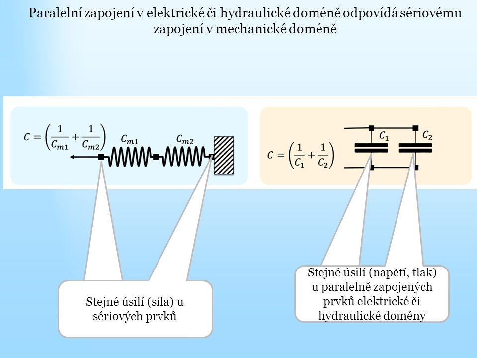 Paralelní zapojení v elektrické či hydraulické doméně odpovídá sériovému zapojení v mechanické doméně Stejné úsilí (napětí, tlak) u paralelně zapojený