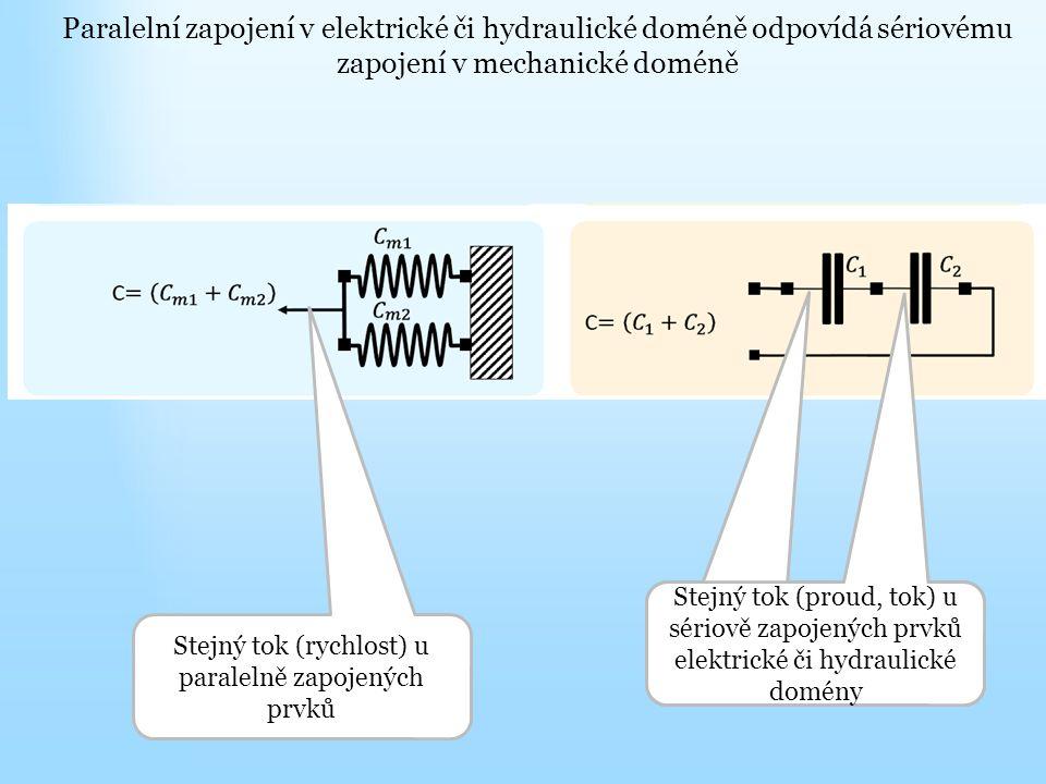 Paralelní zapojení v elektrické či hydraulické doméně odpovídá sériovému zapojení v mechanické doméně Stejný tok (proud, tok) u sériově zapojených prv