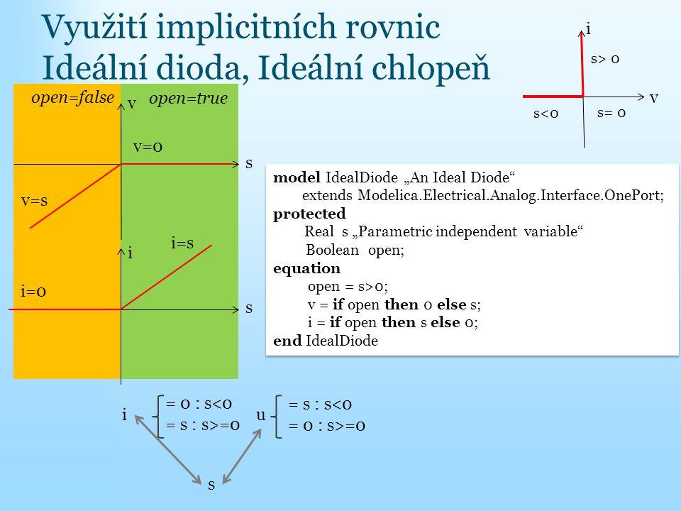 open=false open=true i v s<0 s> 0 s= 0 iu s = s : s<0 = 0 : s>=0 = 0 : s<0 = s : s>=0 Využití implicitních rovnic Ideální dioda, Ideální chlopeň v s s