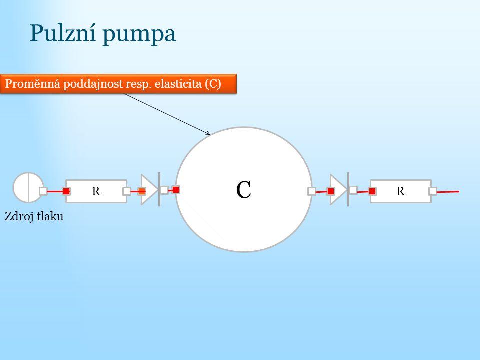 C RR Proměnná poddajnost resp. elasticita (C) Zdroj tlaku Pulzní pumpa
