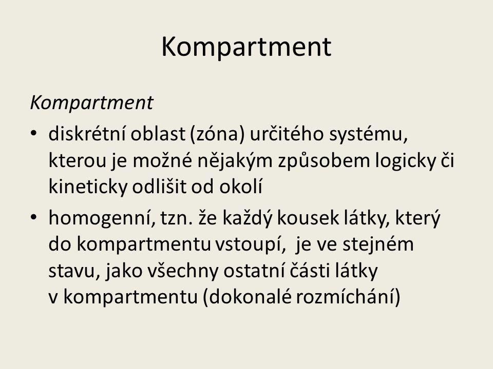 Kompartment diskrétní oblast (zóna) určitého systému, kterou je možné nějakým způsobem logicky či kineticky odlišit od okolí homogenní, tzn.