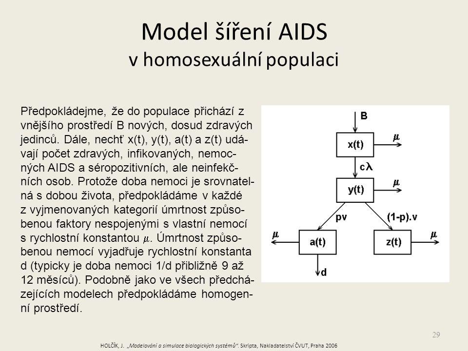 29 Model šíření AIDS v homosexuální populaci Předpokládejme, že do populace přichází z vnějšího prostředí B nových, dosud zdravých jedinců.