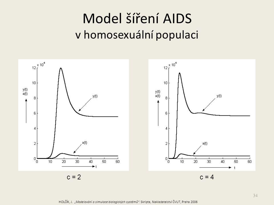 34 c = 2 c = 4 Model šíření AIDS v homosexuální populaci HOLČÍK, J.