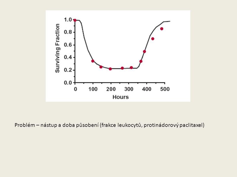 Problém – nástup a doba působení (frakce leukocytů, protinádorový paclitaxel)