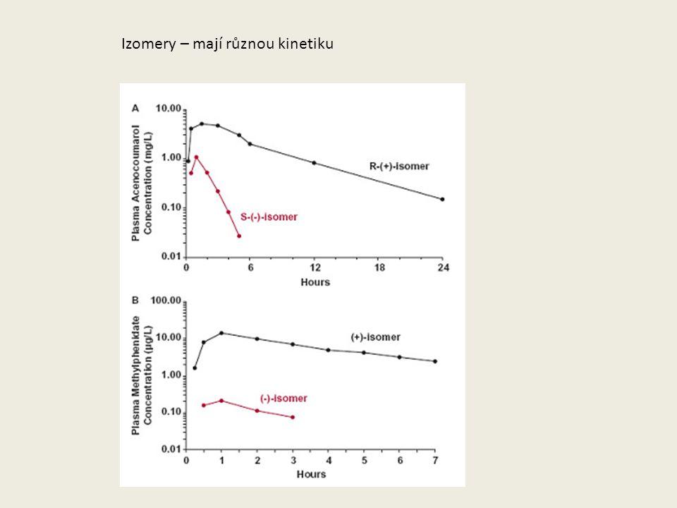 Izomery – mají různou kinetiku