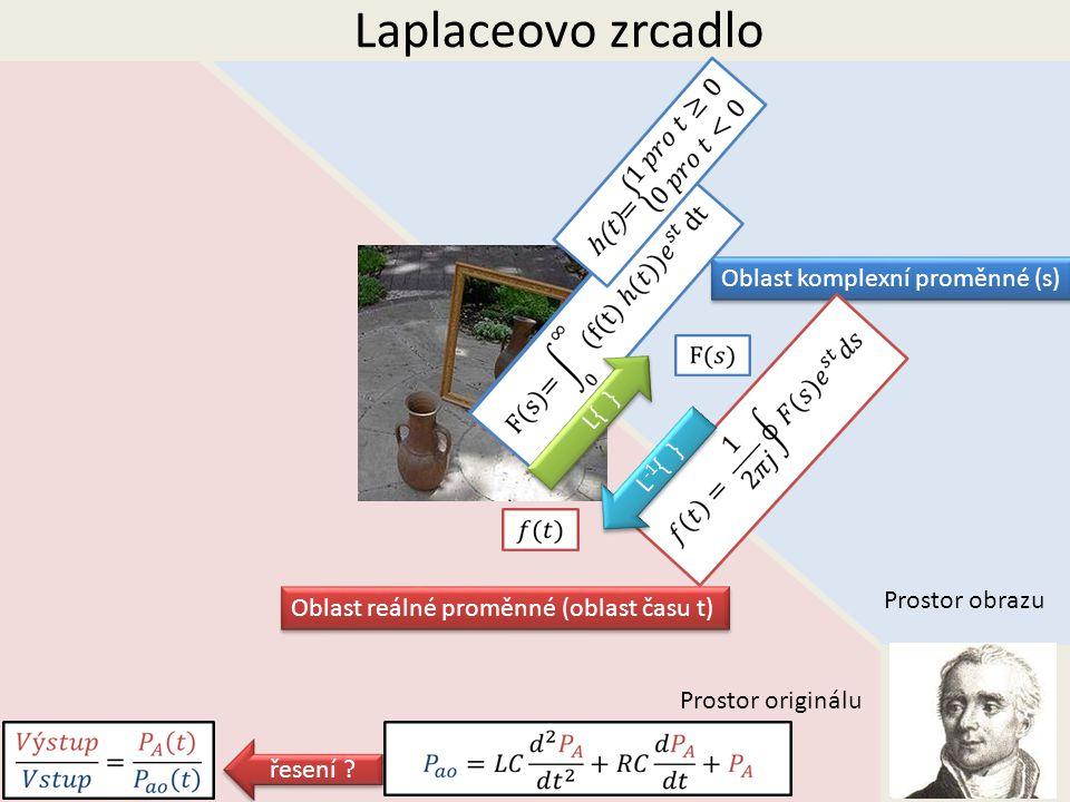 Laplaceovo zrcadlo Oblast komplexní proměnné (s) Prostor obrazu Prostor originálu L{ } L -1 { } Oblast reálné proměnné (oblast času t) řesení