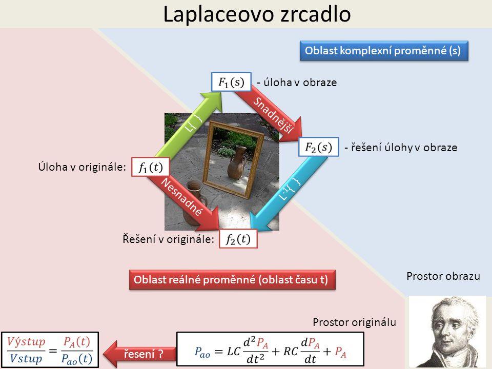 Laplaceovo zrcadlo Prostor obrazu Prostor originálu Oblast reálné proměnné (oblast času t) Oblast komplexní proměnné (s) L{ } L -1 { } Úloha v originále: Řešení v originále: Nesnadné Snadnější - úloha v obraze - řešení úlohy v obraze řesení