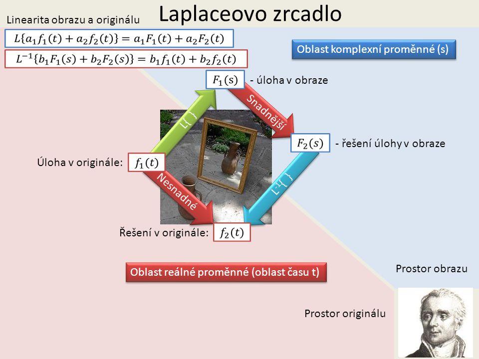 Laplaceovo zrcadlo Prostor obrazu Prostor originálu Oblast reálné proměnné (oblast času t) Oblast komplexní proměnné (s) L{ } L -1 { } Úloha v originále: Řešení v originále: Nesnadné Snadnější - úloha v obraze - řešení úlohy v obraze Linearita obrazu a originálu