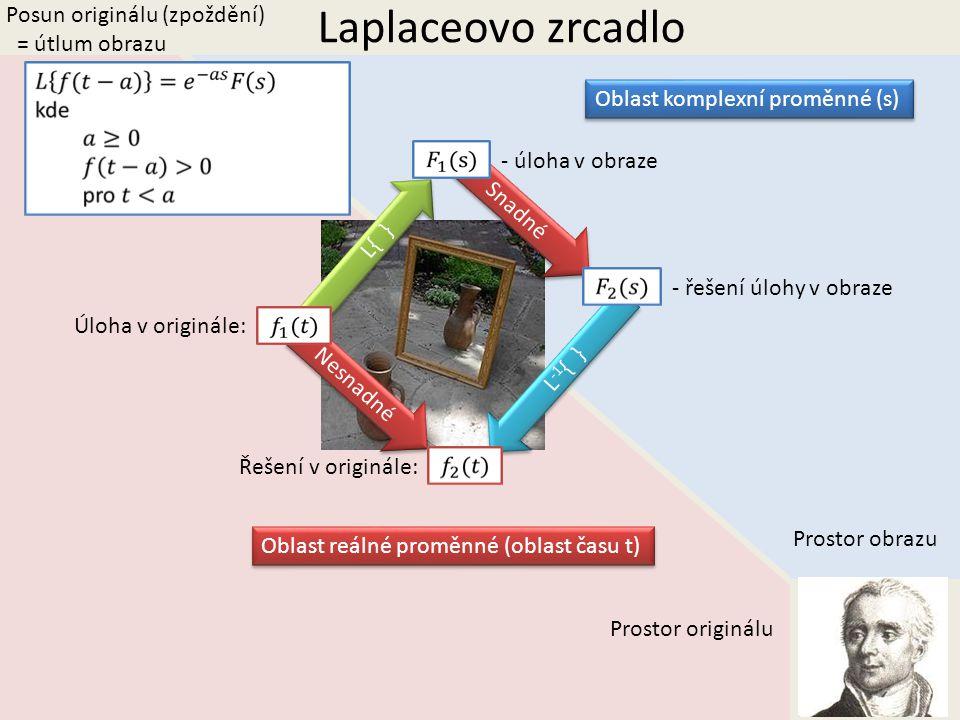 Laplaceovo zrcadlo Prostor obrazu Prostor originálu Oblast reálné proměnné (oblast času t) Oblast komplexní proměnné (s) L{ } L -1 { } Úloha v originále: Řešení v originále: Nesnadné Snadné - úloha v obraze - řešení úlohy v obraze Posun originálu (zpoždění) = útlum obrazu