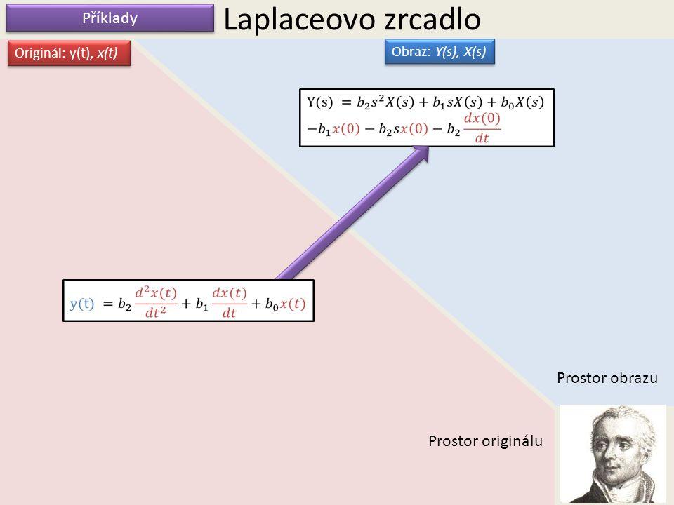 Laplaceovo zrcadlo Prostor obrazu Prostor originálu Originál: y(t), x(t) Obraz: Y(s), X(s) Příklady