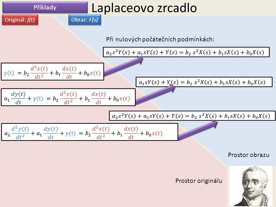 Laplaceovo zrcadlo Prostor obrazu Prostor originálu Originál: f(t) Obraz: F(s) Příklady Při nulových počátečních podmínkách: