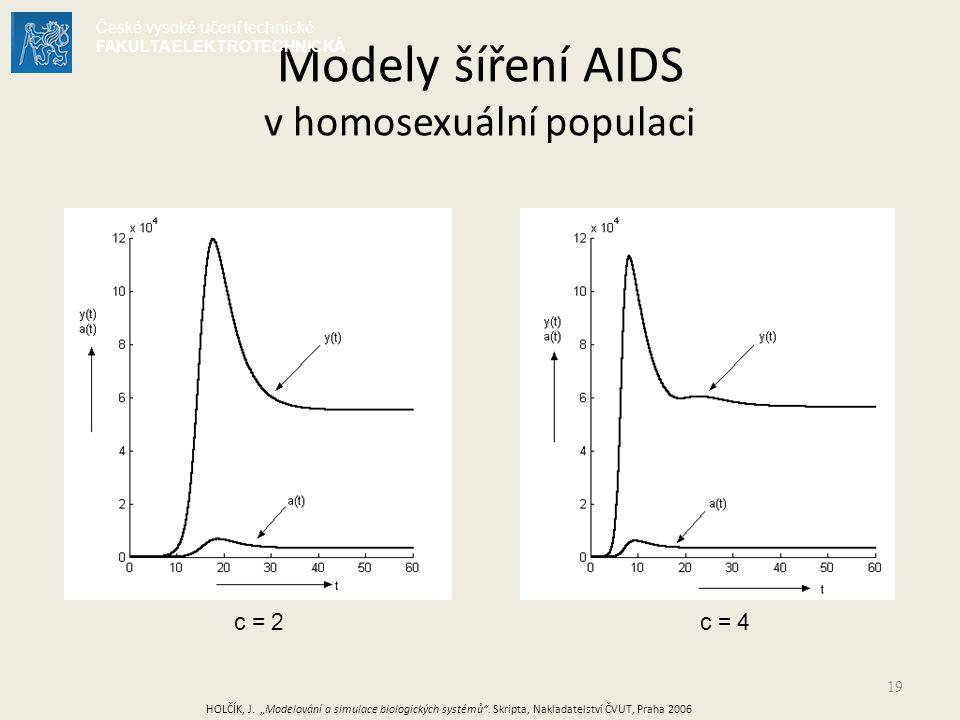 19 c = 2 c = 4 Modely šíření AIDS v homosexuální populaci HOLČÍK, J.