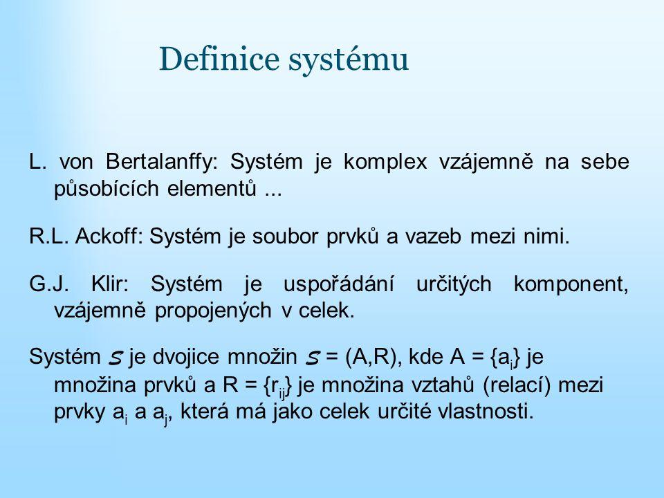 Definice systému L. von Bertalanffy: Systém je komplex vzájemně na sebe působících elementů... R.L. Ackoff: Systém je soubor prvků a vazeb mezi nimi.