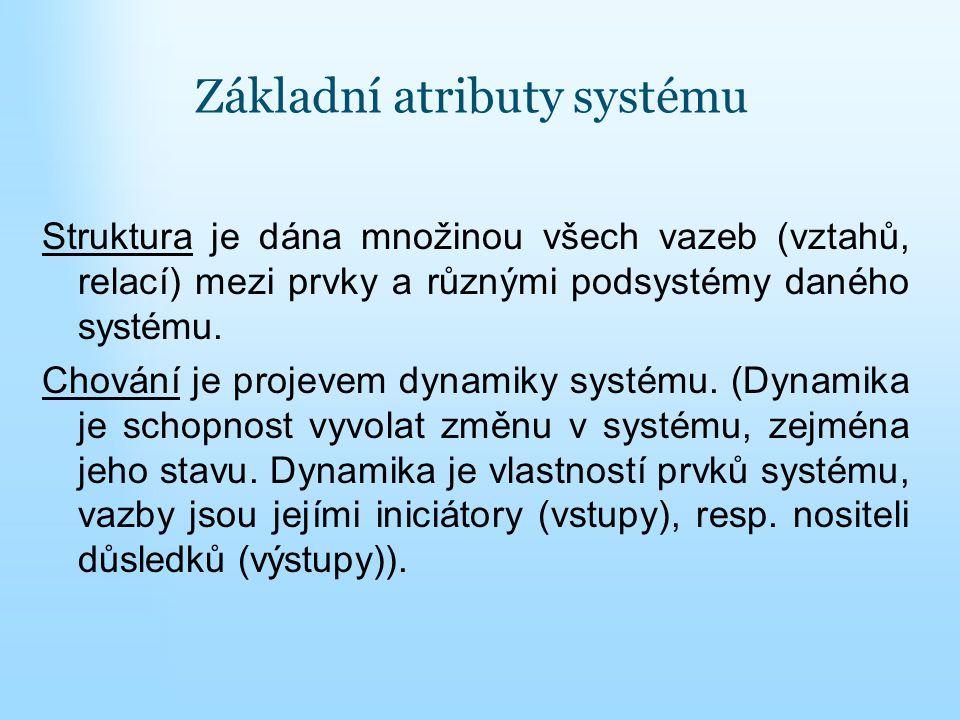 Základní atributy systému Struktura je dána množinou všech vazeb (vztahů, relací) mezi prvky a různými podsystémy daného systému. Chování je projevem