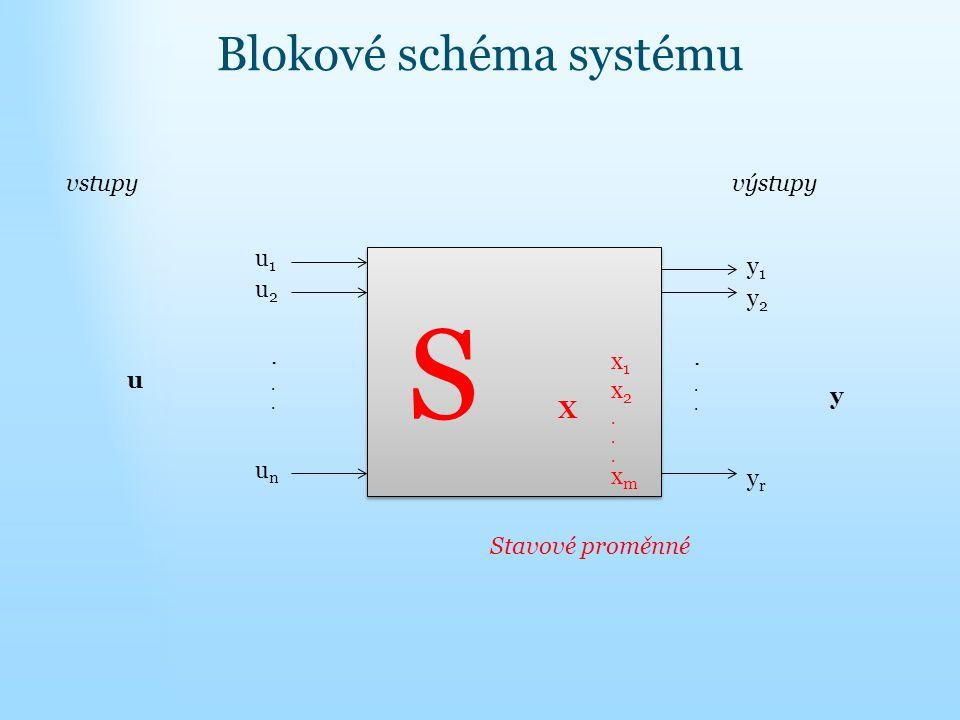 Blokové schéma systému S S X x1x2...xmx1x2...xm u u1u1 u2u2 unun...... vstupy Stavové proměnné y1y1 y2y2 y yryr výstupy......