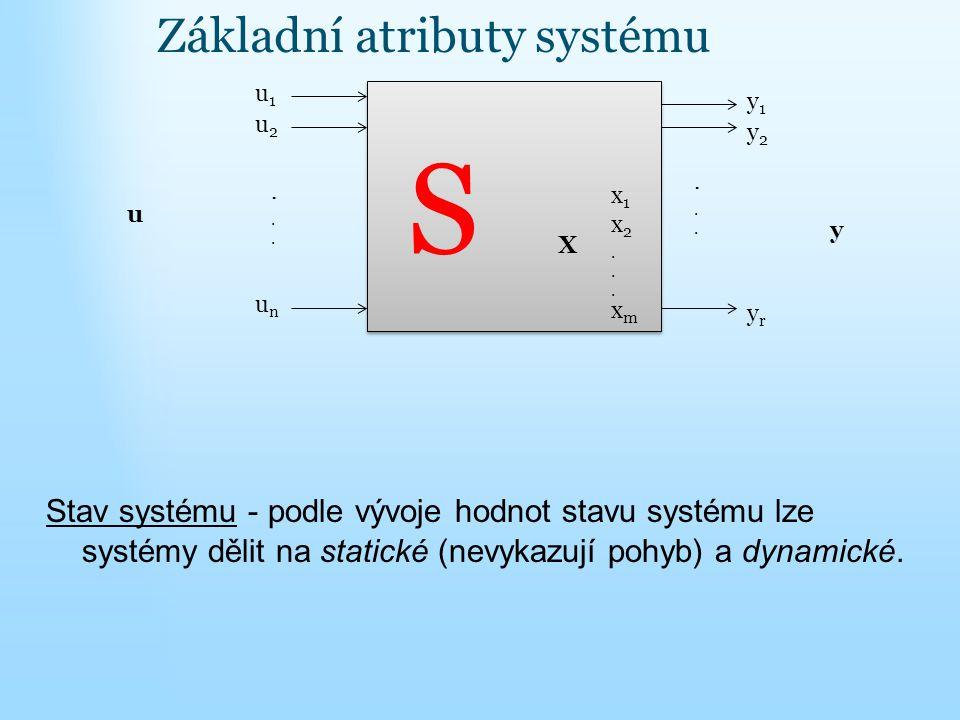 Základní atributy systému Stav systému - podle vývoje hodnot stavu systému lze systémy dělit na statické (nevykazují pohyb) a dynamické. S S X u y u1u