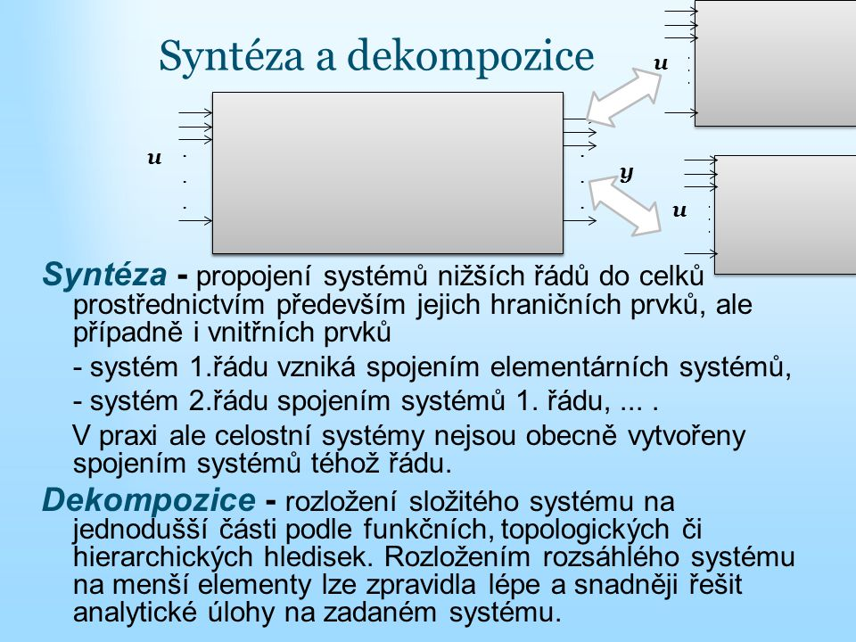 Syntéza a dekompozice Syntéza - propojení systémů nižších řádů do celků prostřednictvím především jejich hraničních prvků, ale případně i vnitřních pr