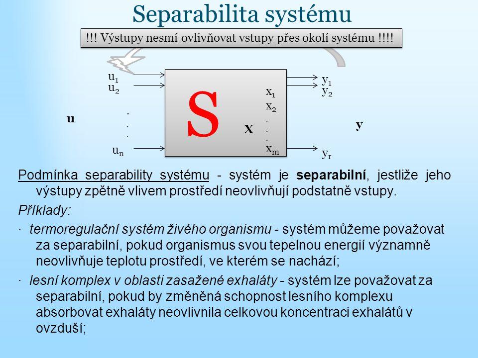 Separabilita systému Podmínka separability systému - systém je separabilní, jestliže jeho výstupy zpětně vlivem prostředí neovlivňují podstatně vstupy