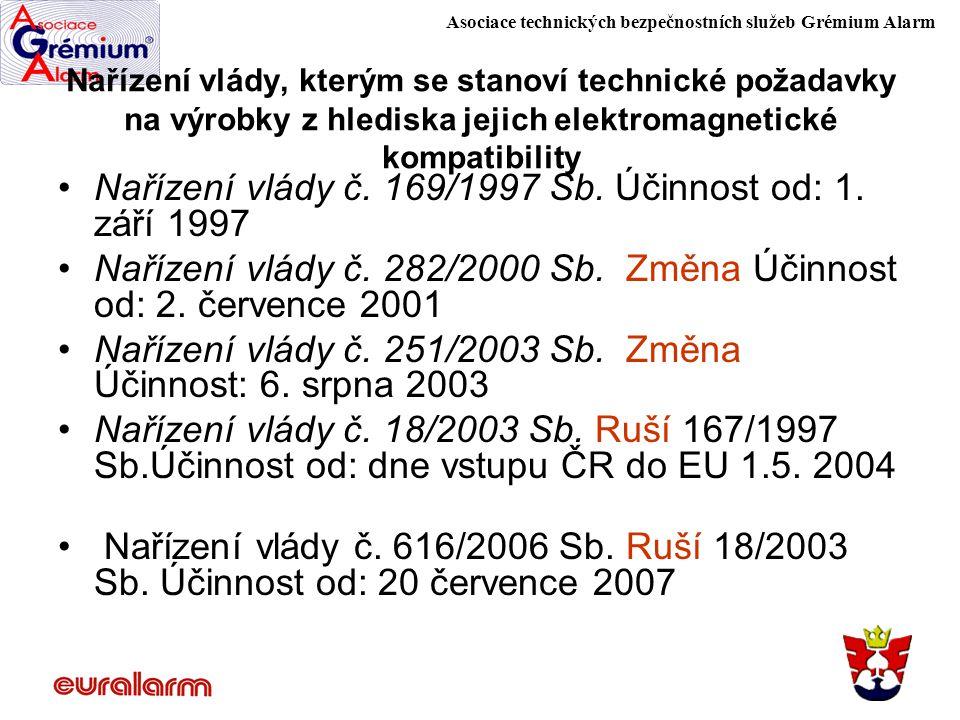 Asociace technických bezpečnostních služeb Grémium Alarm Nařízení vlády, kterým se stanoví technické požadavky na výrobky z hlediska jejich elektromag