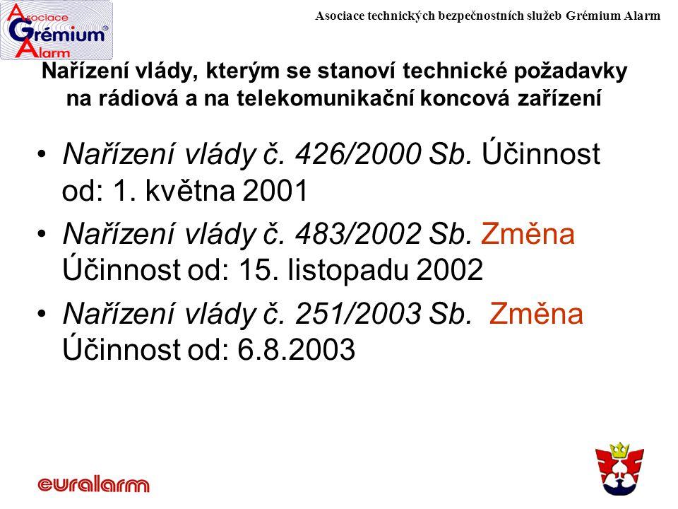 Asociace technických bezpečnostních služeb Grémium Alarm Nařízení vlády, kterým se stanoví technické požadavky na rádiová a na telekomunikační koncová