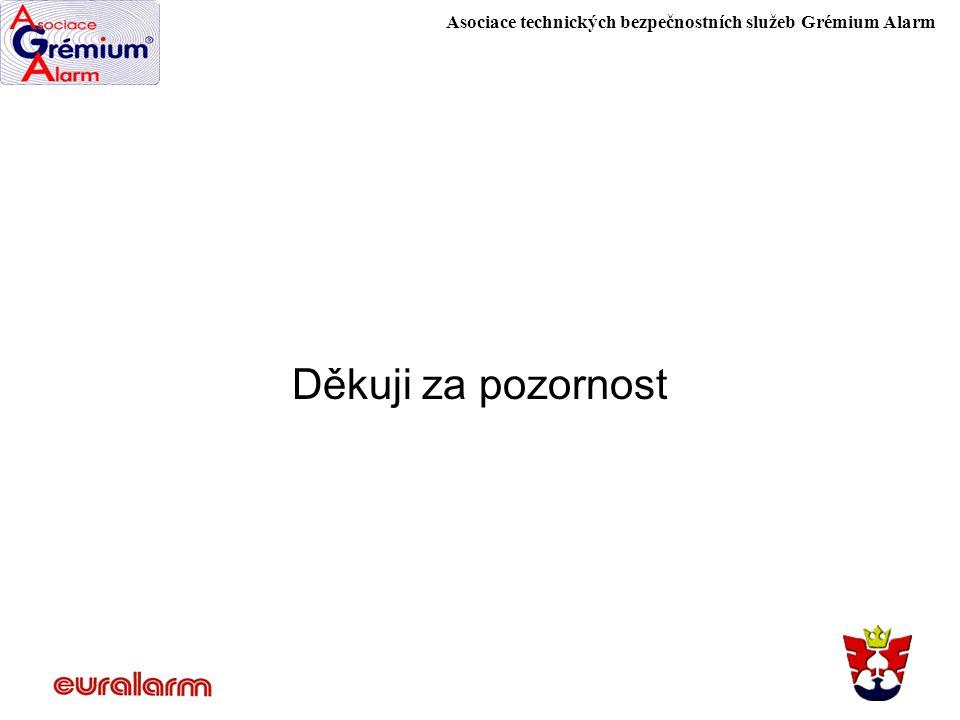 Asociace technických bezpečnostních služeb Grémium Alarm Děkuji za pozornost