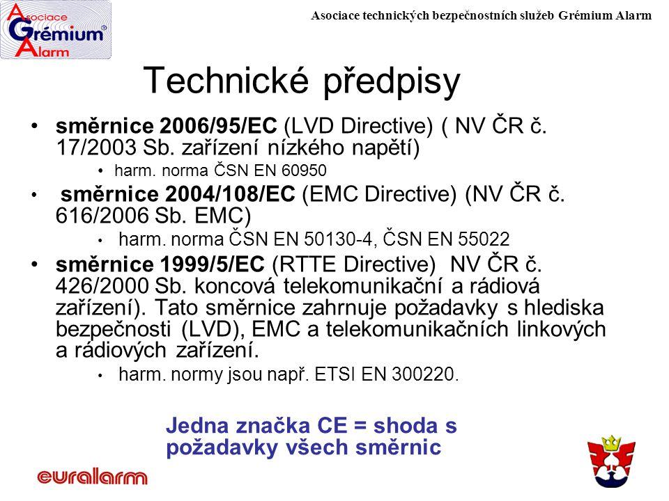 Asociace technických bezpečnostních služeb Grémium Alarm Technické předpisy směrnice 2006/95/EC (LVD Directive) ( NV ČR č. 17/2003 Sb. zařízení nízkéh