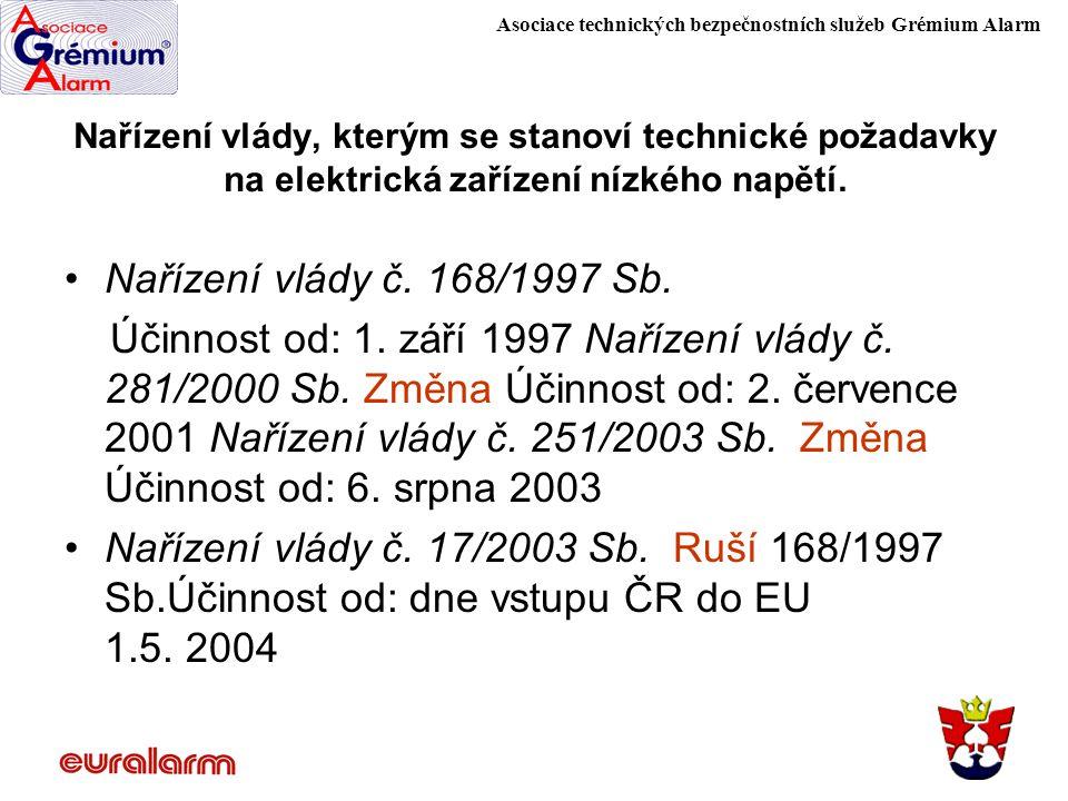 Asociace technických bezpečnostních služeb Grémium Alarm Nařízení vlády, kterým se stanoví technické požadavky na elektrická zařízení nízkého napětí.