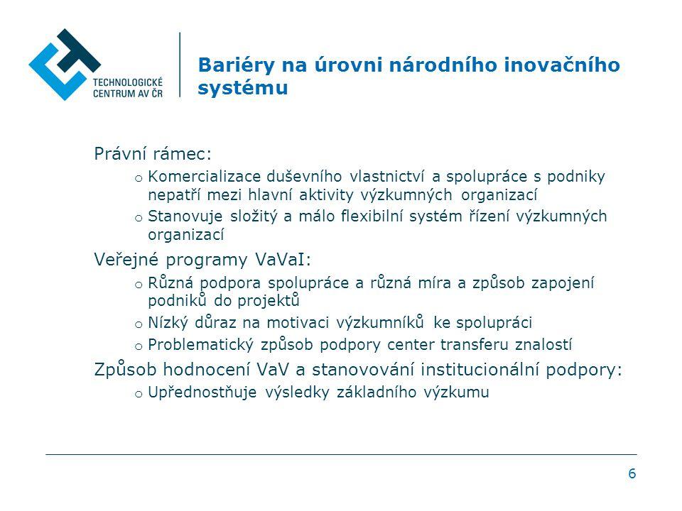 6 Bariéry na úrovni národního inovačního systému Právní rámec: o Komercializace duševního vlastnictví a spolupráce s podniky nepatří mezi hlavní aktivity výzkumných organizací o Stanovuje složitý a málo flexibilní systém řízení výzkumných organizací Veřejné programy VaVaI: o Různá podpora spolupráce a různá míra a způsob zapojení podniků do projektů o Nízký důraz na motivaci výzkumníků ke spolupráci o Problematický způsob podpory center transferu znalostí Způsob hodnocení VaV a stanovování institucionální podpory: o Upřednostňuje výsledky základního výzkumu