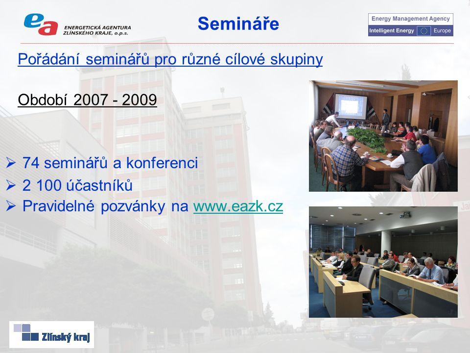 Pořádání seminářů pro různé cílové skupiny Semináře  74 seminářů a konferenci  2 100 účastníků  Pravidelné pozvánky na www.eazk.czwww.eazk.cz Období 2007 - 2009