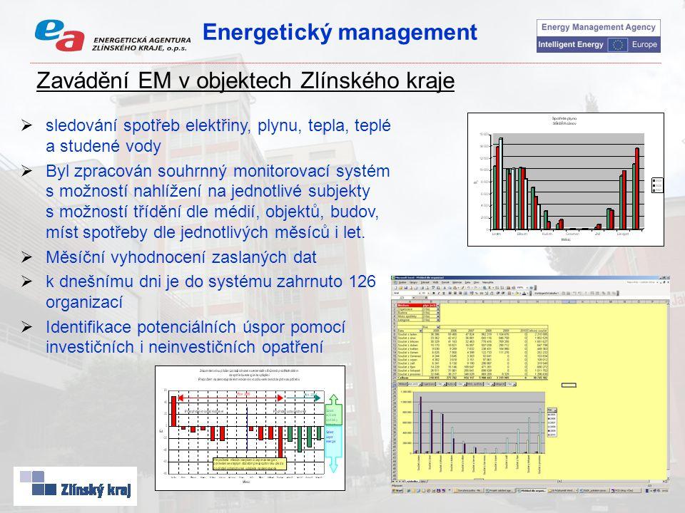 Energetický management  sledování spotřeb elektřiny, plynu, tepla, teplé a studené vody  Byl zpracován souhrnný monitorovací systém s možností nahlí