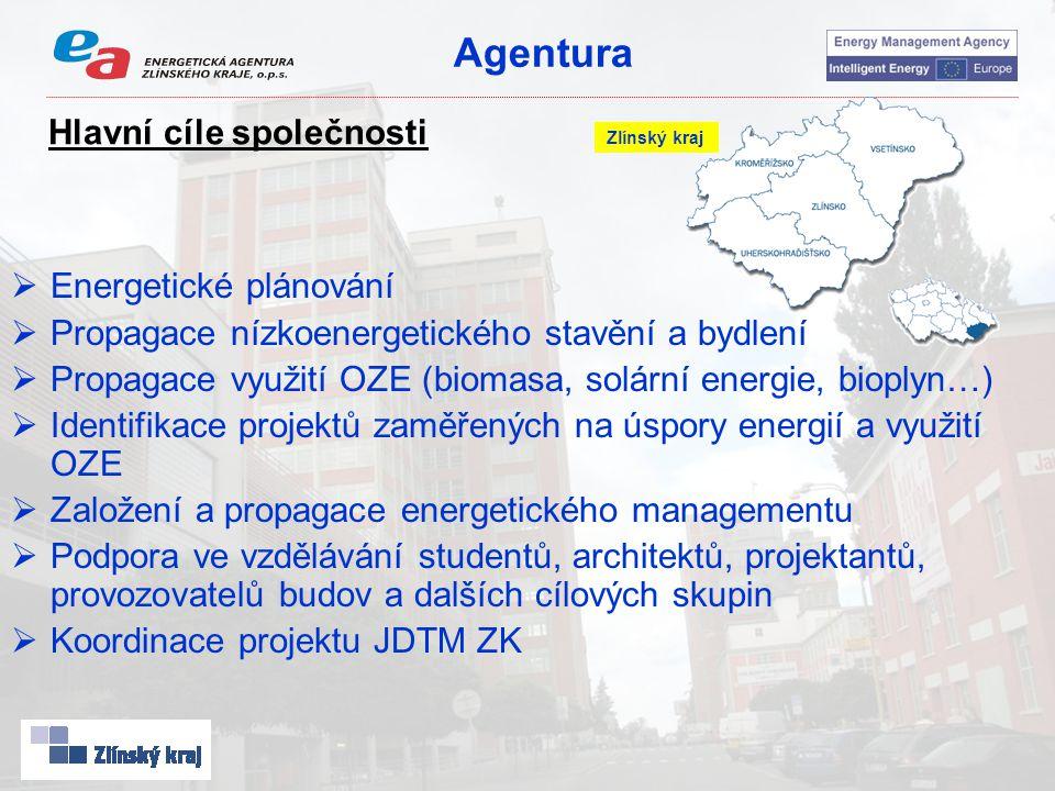 Agentura Hlavní cíle společnosti  Energetické plánování  Propagace nízkoenergetického stavění a bydlení  Propagace využití OZE (biomasa, solární en