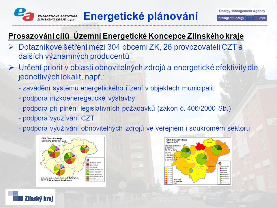 Energetické plánování Prosazování cílů Územní Energetické Koncepce Zlínského kraje  Dotazníkové šetření mezi 304 obcemi ZK, 26 provozovateli CZT a dalších významných producentů  Určení priorit v oblasti obnovitelných zdrojů a energetické efektivity dle jednotlivých lokalit, např.: - zavádění systému energetického řízení v objektech municipalit - podpora nízkoeneregetické výstavby - podpora při plnění legislativních požadavků (zákon č.