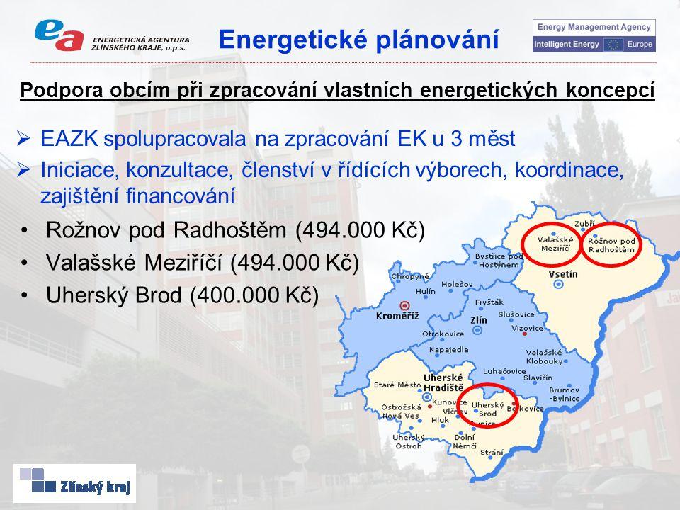 Energetické plánování Podpora obcím při zpracování vlastních energetických koncepcí  EAZK spolupracovala na zpracování EK u 3 měst  Iniciace, konzultace, členství v řídících výborech, koordinace, zajištění financování Rožnov pod Radhoštěm (494.000 Kč) Valašské Meziříčí (494.000 Kč) Uherský Brod (400.000 Kč)