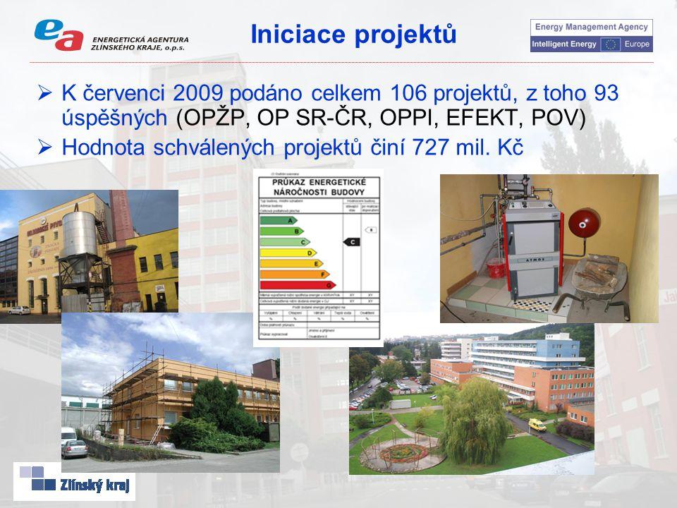  K červenci 2009 podáno celkem 106 projektů, z toho 93 úspěšných (OPŽP, OP SR-ČR, OPPI, EFEKT, POV)  Hodnota schválených projektů činí 727 mil.