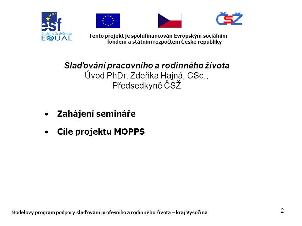 2 Modelový program podpory slaďování profesního a rodinného života – kraj Vysočina Tento projekt je spolufinancován Evropským sociálním fondem a státním rozpočtem České republiky Slaďování pracovního a rodinného života Úvod PhDr.