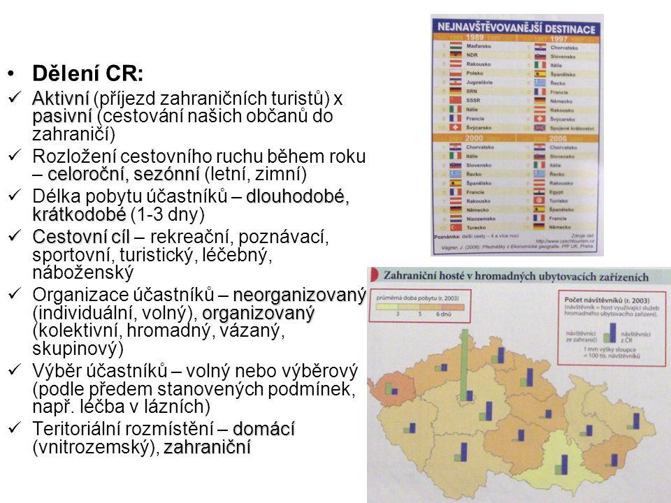 Oblasti CR v ČR I.kategorieI.