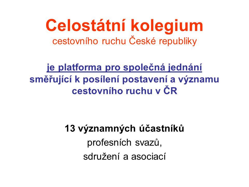 Celostátní kolegium cestovního ruchu České republiky je platforma pro společná jednání směřující k posílení postavení a významu cestovního ruchu v ČR 13 významných účastníků profesních svazů, sdružení a asociací