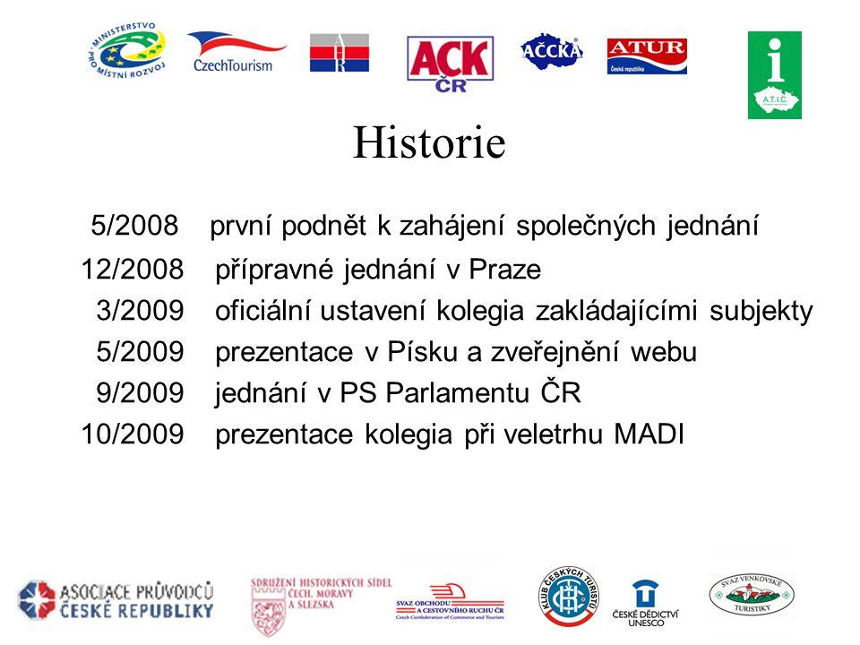 5/2008 první podnět k zahájení společných jednání 12/2008 přípravné jednání v Praze 3/2009 oficiální ustavení kolegia zakládajícími subjekty 5/2009 prezentace v Písku a zveřejnění webu 9/2009 jednání v PS Parlamentu ČR 10/2009 prezentace kolegia při veletrhu MADI Historie