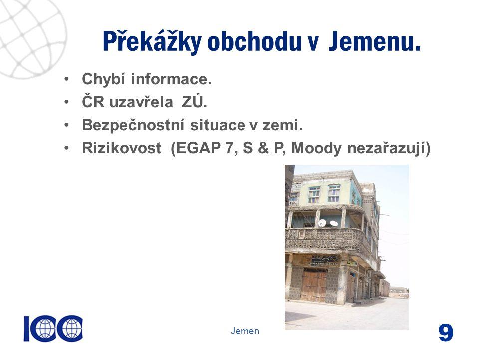 www.icc-cr.cz Chybí informace. ČR uzavřela ZÚ. Bezpečnostní situace v zemi.