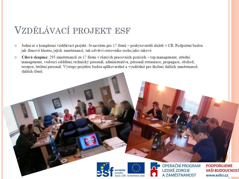 V ZDĚLÁVACÍ PROJEKT ESF Jedná se o komplexní vzdělávací projekt. Je navržen pro 17 členů – poskytovatelů služeb v CR. Podpořeni budou jak členové klas