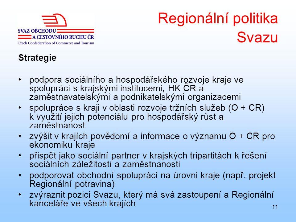 11 Regionální politika Svazu Strategie podpora sociálního a hospodářského rozvoje kraje ve spolupráci s krajskými institucemi, HK ČR a zaměstnavatelsk