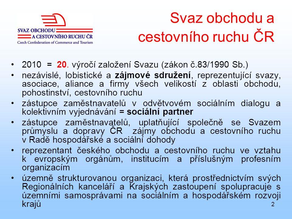 2 Svaz obchodu a cestovního ruchu ČR 2010 = 20. výročí založení Svazu (zákon č.83/1990 Sb.) nezávislé, lobistické a zájmové sdružení, reprezentující s