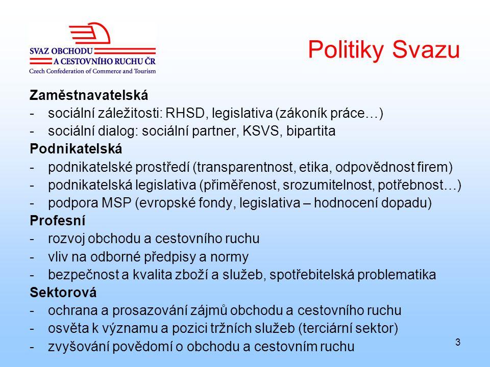 3 Politiky Svazu Zaměstnavatelská -sociální záležitosti: RHSD, legislativa (zákoník práce…) -sociální dialog: sociální partner, KSVS, bipartita Podnikatelská -podnikatelské prostředí (transparentnost, etika, odpovědnost firem) -podnikatelská legislativa (přiměřenost, srozumitelnost, potřebnost…) -podpora MSP (evropské fondy, legislativa – hodnocení dopadu) Profesní -rozvoj obchodu a cestovního ruchu -vliv na odborné předpisy a normy -bezpečnost a kvalita zboží a služeb, spotřebitelská problematika Sektorová -ochrana a prosazování zájmů obchodu a cestovního ruchu -osvěta k významu a pozici tržních služeb (terciární sektor) -zvyšování povědomí o obchodu a cestovním ruchu